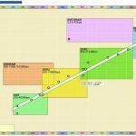 Mainstream Roadmap DDR4
