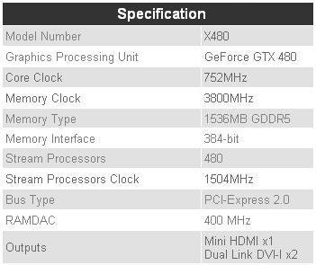 Especificaciones Sparkle Calibre X480