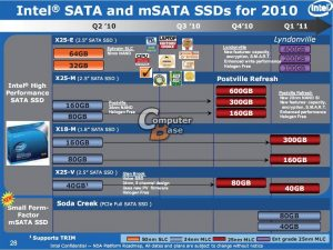 Intel Roadmap SSDs