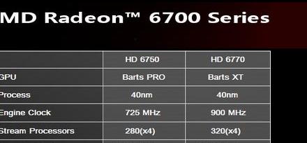 Filtrada las especificaciones de la HD 6750 y la HD 6770