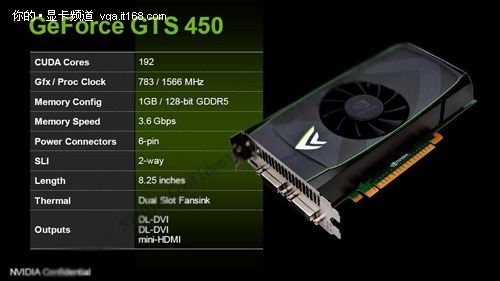 Diapositiva GeForce GTS450