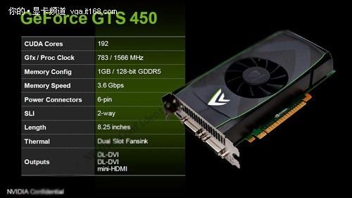 Diapositiva GeForce GTS450