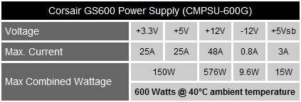 Especificacion GS600 de Corsair