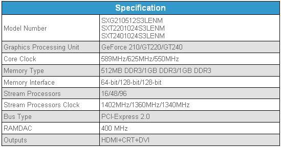 Especificacion Sparkle PCI Express x1