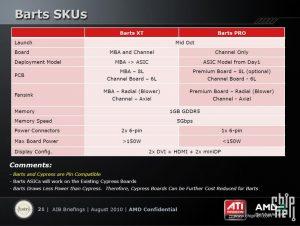 Especificaciones AMD Barts XT/PRO
