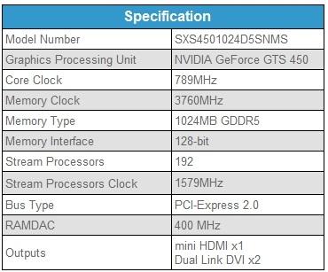 Especificaciones GTS450 de Sparkle