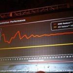 AMD Radeon HD 6970 6950