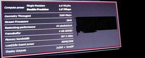 Filtrada diapositiva con las especificaciones de la Radeon HD 6990