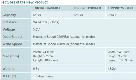 Especificaciones SSD Toshiba Blade X-gale