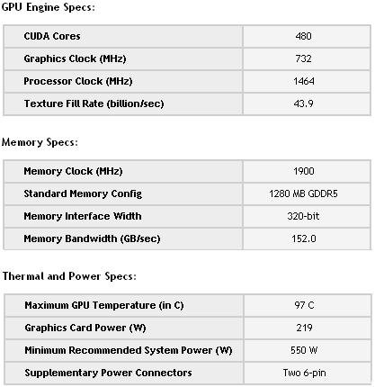 Especificaciones Nvidia GTX 570