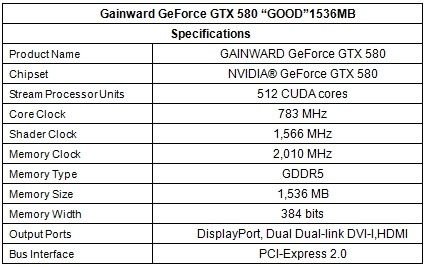 Especificaciones Gainward GeForce GTX 580 Good