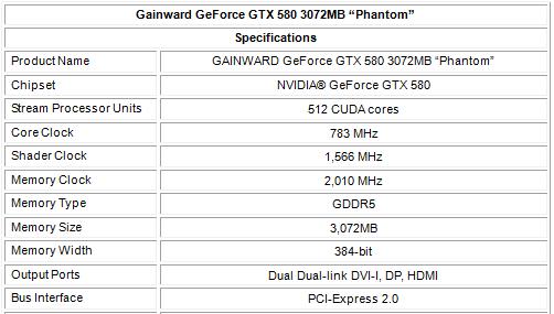 Especificaciones Gainward GeForce GTX 580 Phantom 3 GB