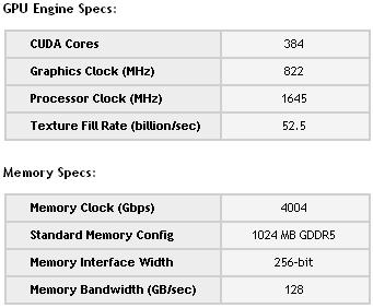 Especificaciones de la Nvidia GeForce GTX 560 Ti