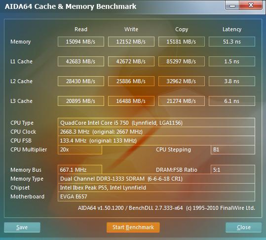 Aida64 1333 MHz CAS 6