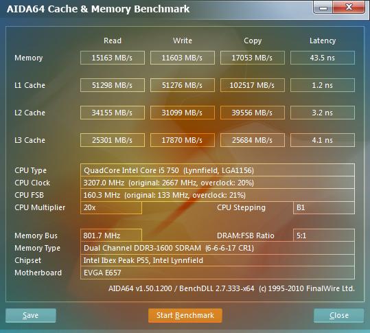 Aida64 1600 MHz CAS 6