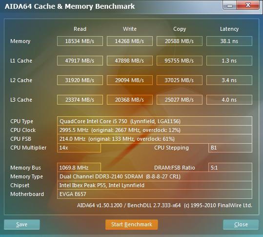 Aida64 2144 MHz CAS 8
