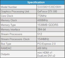 Especificaciones Sparkle GeForce GTX580 Thermal Guru