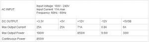 Especificaciones Thermaltake Toughpower Grand 850W