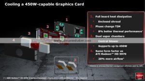 AMD Radeon HD 6990 Disipador