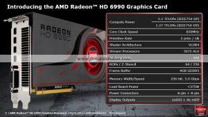 AMD Radeon HD 6990 Especificaciones