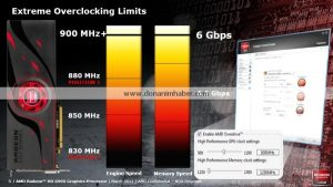 AMD Radeon HD 6990 Limit OC