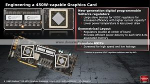 AMD Radeon HD 6990 TDP 450W