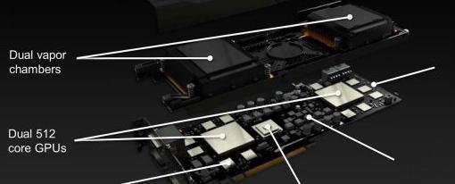 Expuesta la Nvidia GeForce GTX 590