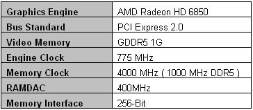 Especificaciones AMD Radeon HD 6850 Single Slot de Afox