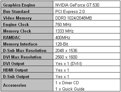Especificaciones GeForce GTX 530 de AFOX