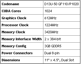 Especificaciones Nvidia GeForce GTX 590