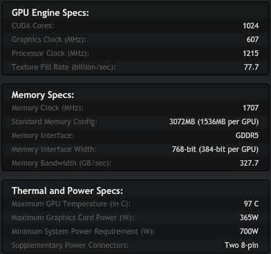 Especificaciones de la GeForce GTX 590 de Nvidia