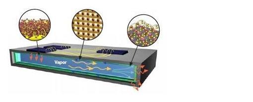 Científicos crean un nuevo material térmico mejor al cobre