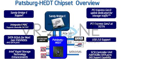 Mas información de la nueva plataforma Waimea Bay de Intel