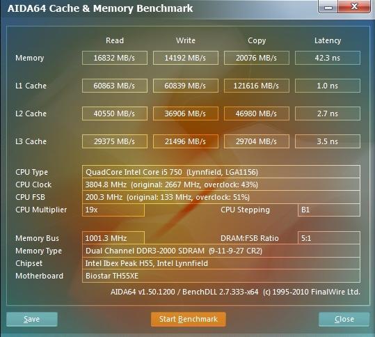 Patriot Sector - 2000 MHz CL 9 - Aida64