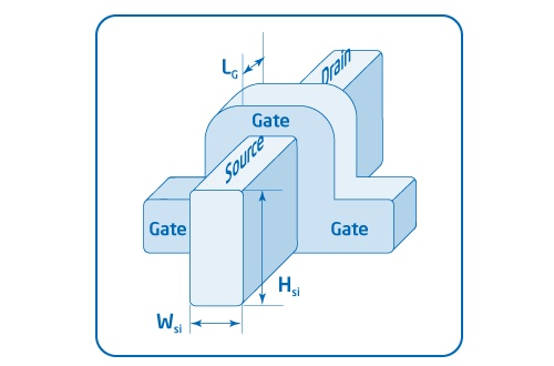Transistores Tri-Gate de Intel