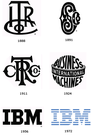 Evolucion Logo IBM