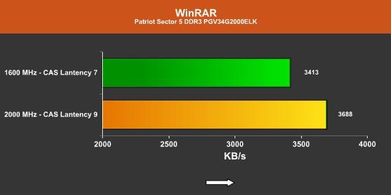 Patriot Sector 5 - WinRAR