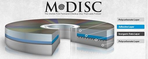 Almacenamiento permanente con M-Disc de Millenniata