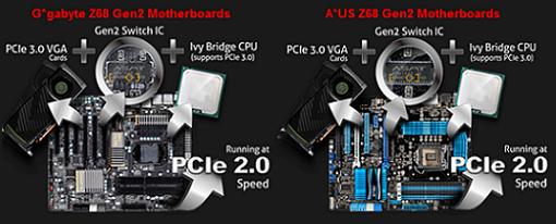 ASRock dice que es el primer y único fabricante con placas PCIe Gen3