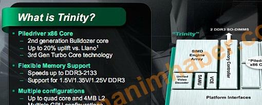 Filtrados detalles del rendimiento de la APU Trinity de AMD