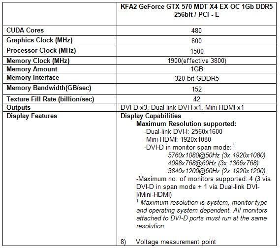 Especificaciones GeForce GTX 570 MDT X4 de KFA2