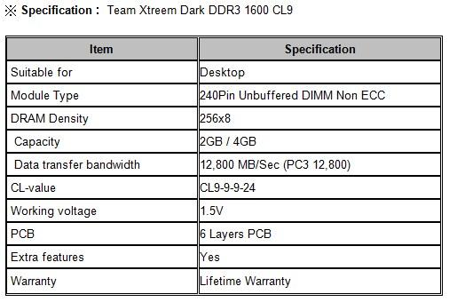 Especificaciones memorias Xtreem Dark DDR3 1600 CL9 de Team Group Inc.