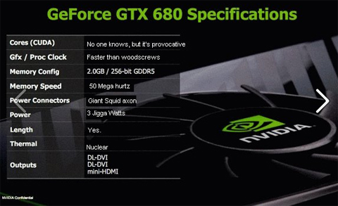 GeForce GTX 680 'fake' Especificaciones