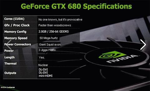 GeForce GTX 680 'fake' Especificaciones