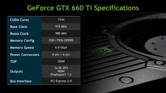 Especificaciones Nvidia GeForce GTX 660 Ti