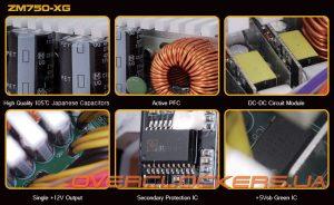 Fuente de poder serie GoldRock de Zalman - ZM750-XG