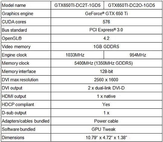 Especificaciones GeForce GTX 650 Ti DirectCU II de Asus