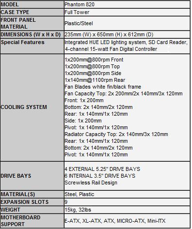 Especificaciones case Phantom 820 NZXT