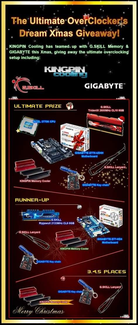 Ultimate Overclockers Dream Xmas Giveaway