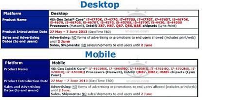 """El lanzamiento de los procesadores """"Haswell"""" demorado hasta junio"""